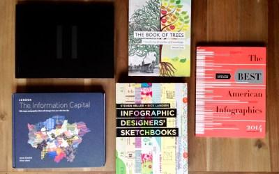 Casual books