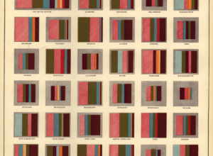 Vintage visualization
