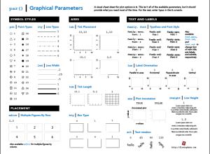 cheatsheet-graphical-par-2