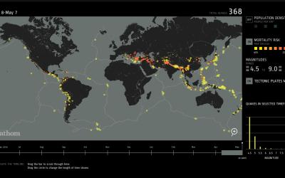 Year of quakes