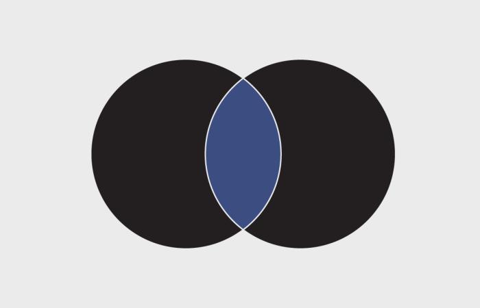 00-Venn-Diagram-guide