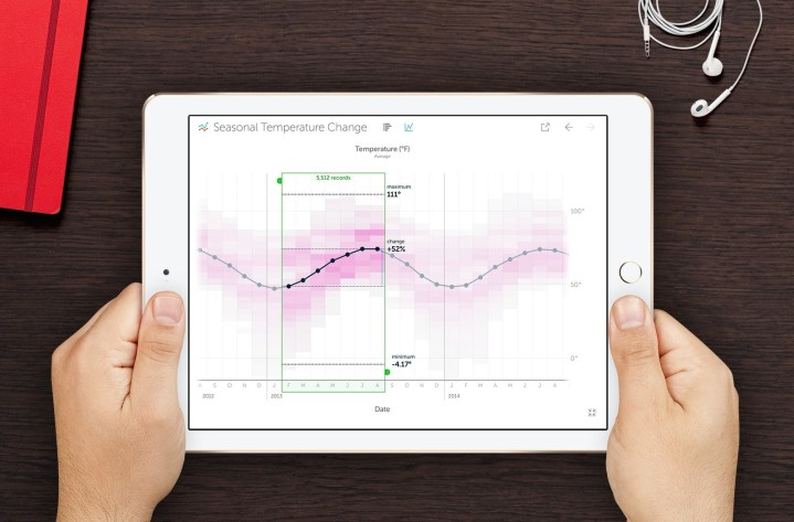 Vizable on iPad
