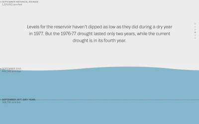 Water scroll