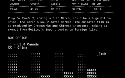 ASCII Business report