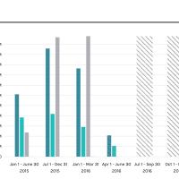 FEC campaign finance data