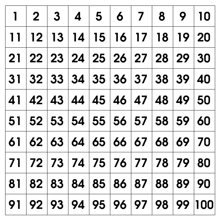 The 14 BEST Numbers in the World RANKED!
