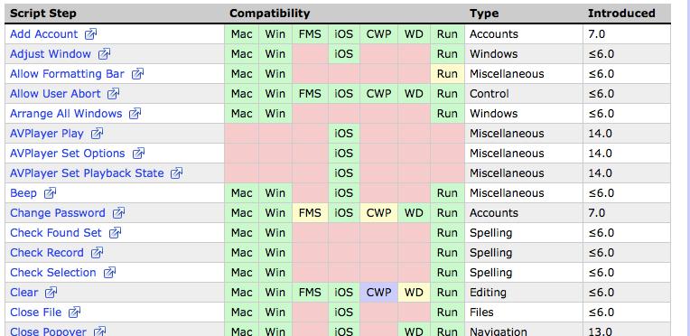 FileMaker Scripte Compability