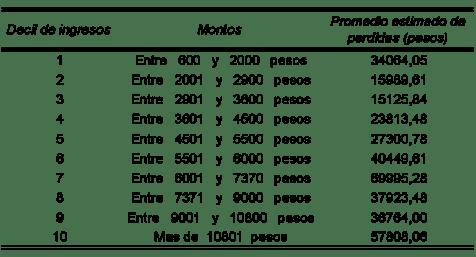 Imagen 1 Alzua, Lopez