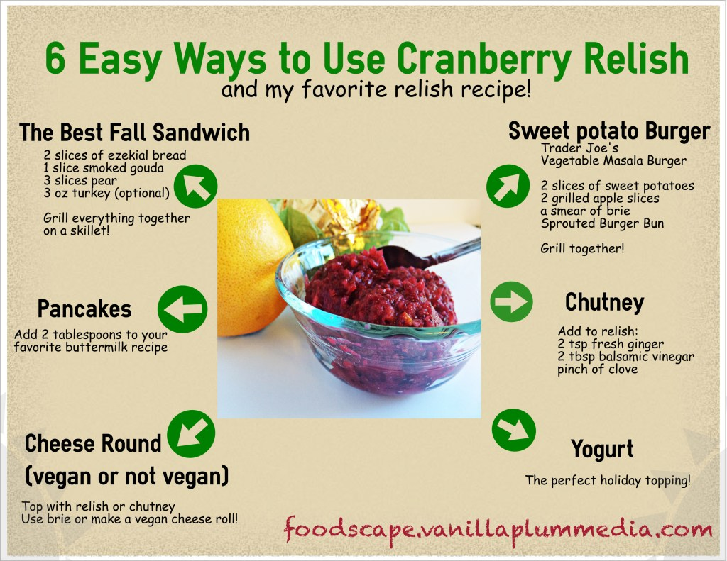 cranberry relish leftover ideas