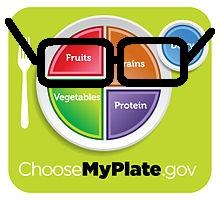 Hipster MyPlate   foodsciencenerd.com