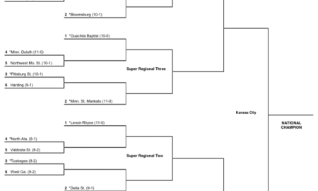 DIIPlayoffPairings