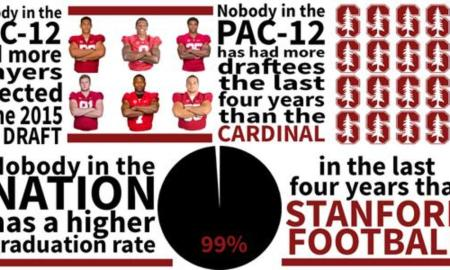 Stanford graphic