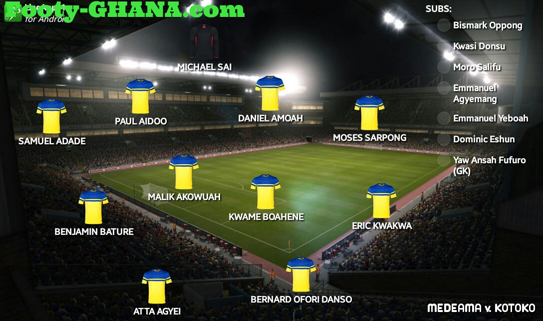 How Medeama lined up