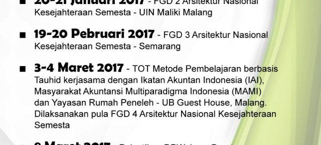 Agenda DPN-FORDEBI Triwulan I, Januari s/d Maret 2017