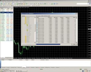 Терминал Metatrader 4 | Как загрузить архив котировок