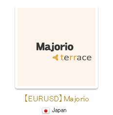 【EURUSD】Majorio