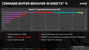 AMD-Command-Buffer-DirectX-11-FH