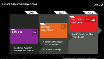 AMD-K12-ARM-Core-20nm-FH