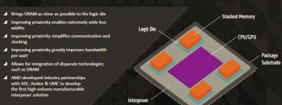 AMD-HBM-3-FH