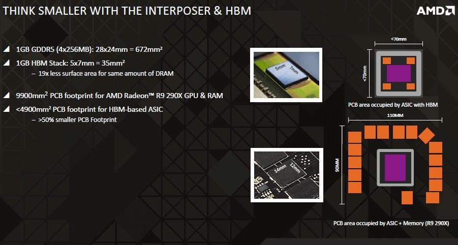 AMD-HBM-7-FH