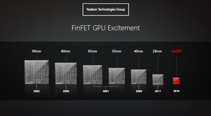 AMD Polaris FinFET 2