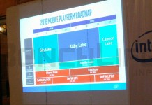 Intel Kabi Lake Cannon Lake Roadmap