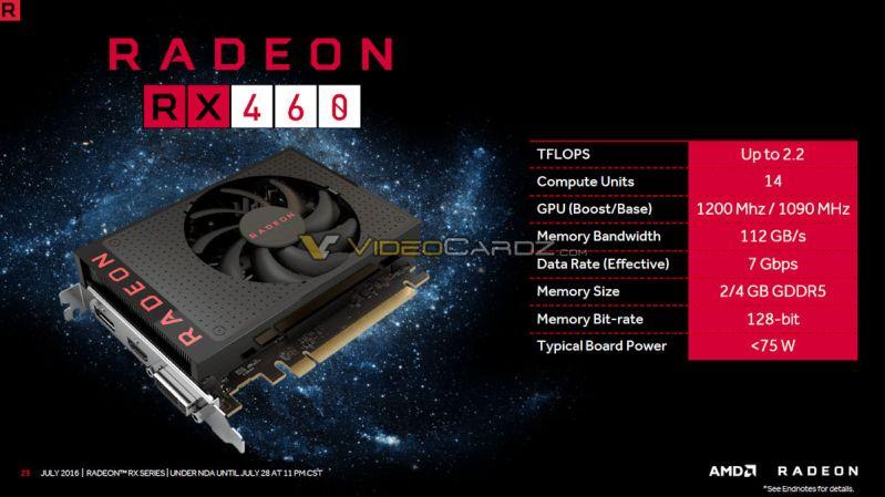 AMD Radeon RX 460 Características