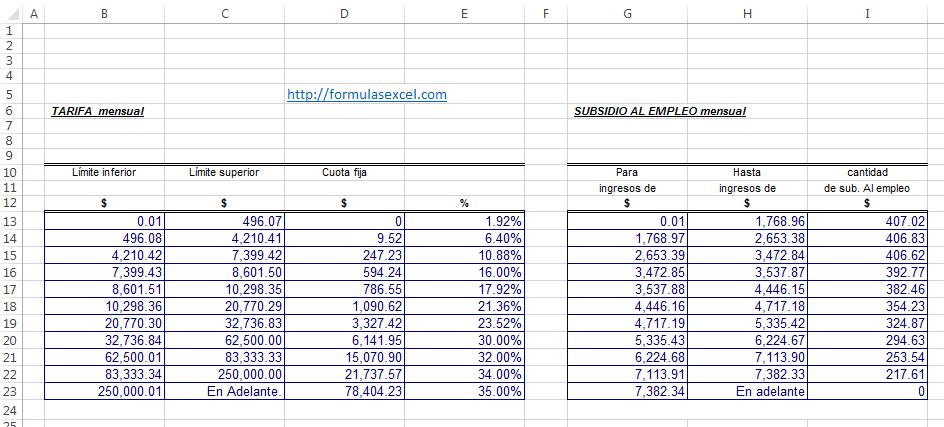 Formulas ISR tablas