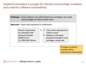 USB exploit infecting Linux