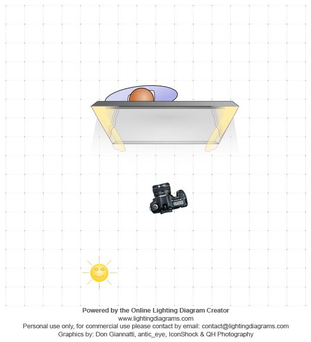 lighting-diagram-1445981694