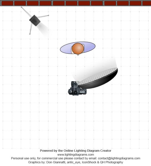 lighting-diagram-1450040595