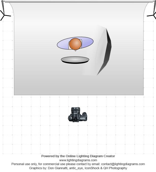 lighting-diagram-1458121701