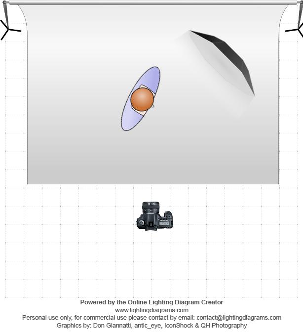 lighting-diagram-1479634079