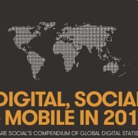 El estado de internet y las redes sociales en 2015 en España y en todo el mundo
