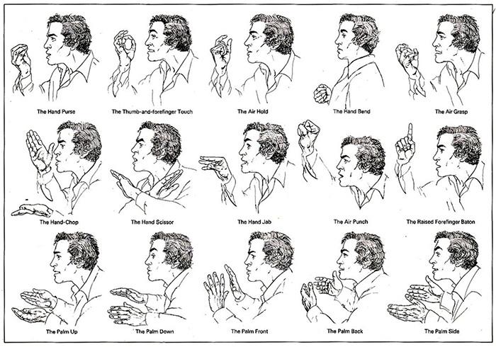 "Baton Gestures, illustration by Priscilla Barrett from ""Manwatching"", 1977, by Desmond Morris"
