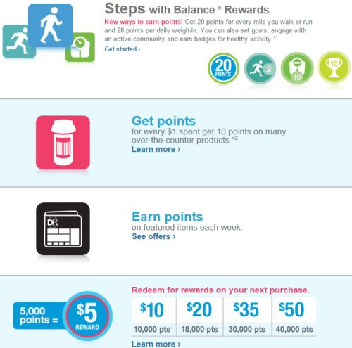 Duanereade by Walgreens Free Balance Rewards Points