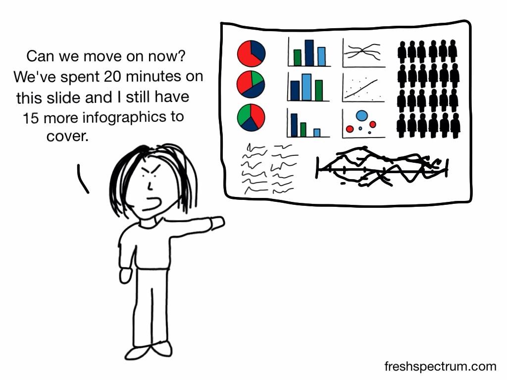 6 Common Presentation Mistakes Illustrated, Cartoon