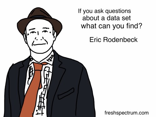 Eric Rodenbeck If you ask questions about a data set what can you find?
