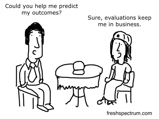 Predicting Outcomes Cartoon by Chris Lysy