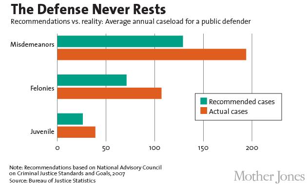 indigent-defense-charts-final-01_0