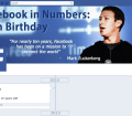 10 Years of Facebook in Numbers [Infographic]
