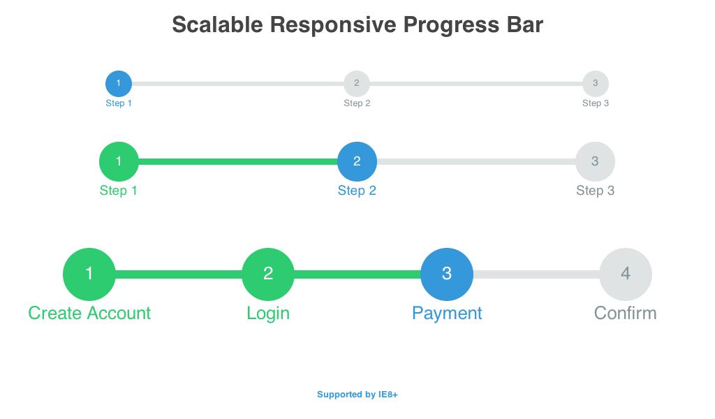 Responsive Web Design Examples Code