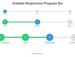 Scalable Responsive Progress Bar