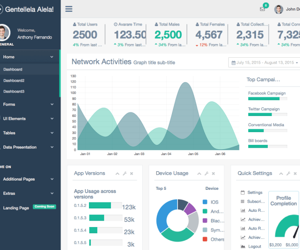 Gentallela - A Free Bootstrap 3 Admin Dashboard Template