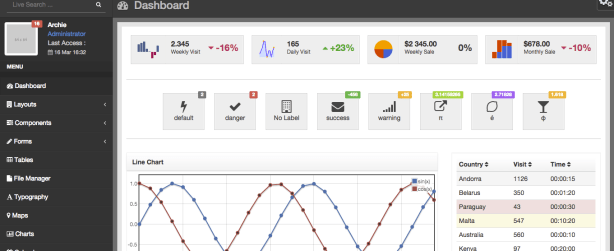 Metis - Free Bootstrap Admin Dashboard Template