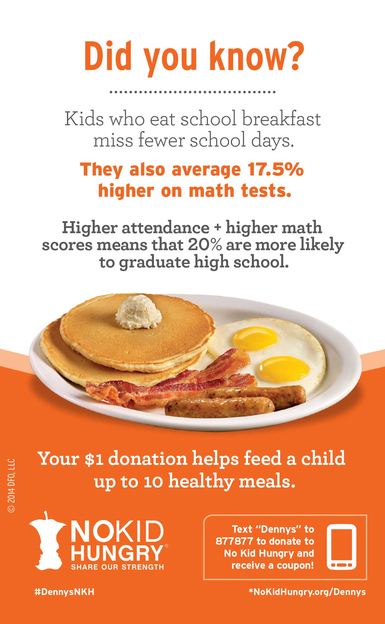 Contemporary Did You Know Hunger Just Text To Donate To No Kid Hungry Receive A Coupon Worth Off Tasty A Trip To Hq Test Kitchen Kids Struggle nice food Dennys Near Me