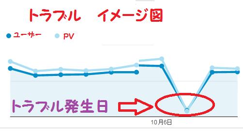 %e3%83%88%e3%83%a9%e3%83%96%e3%83%ab