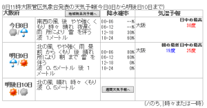 oosaka_2016100811