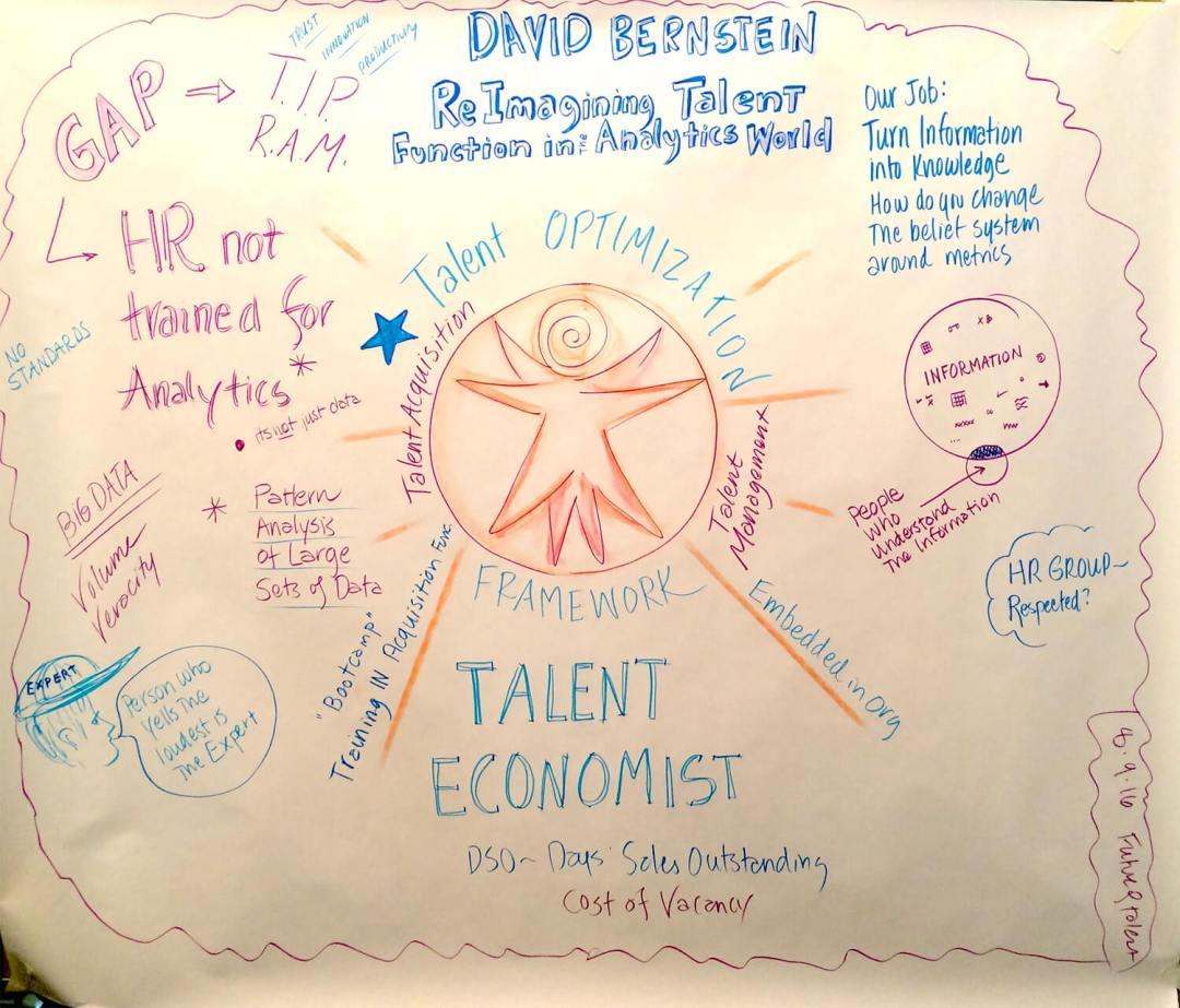 David Bernstein - Reimagining Talent Functions In An Analytics World - Future of Talent Retreat 2016
