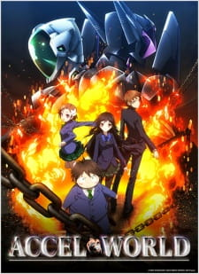 Accel World Batch Sub Indo BD